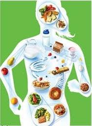 درمان بواسیر یا هموروئید از طریق تغذیه