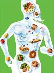 پیشگیری از شقاق یا فیشر با رژیم غذایی
